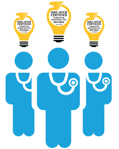 Meaningful use doctors graphic